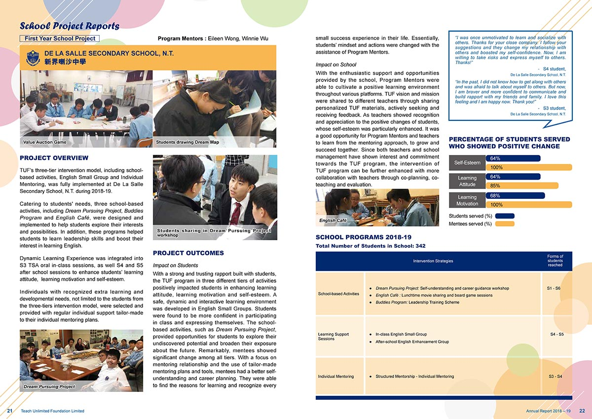 Teach annual report 2019 for web Page 12