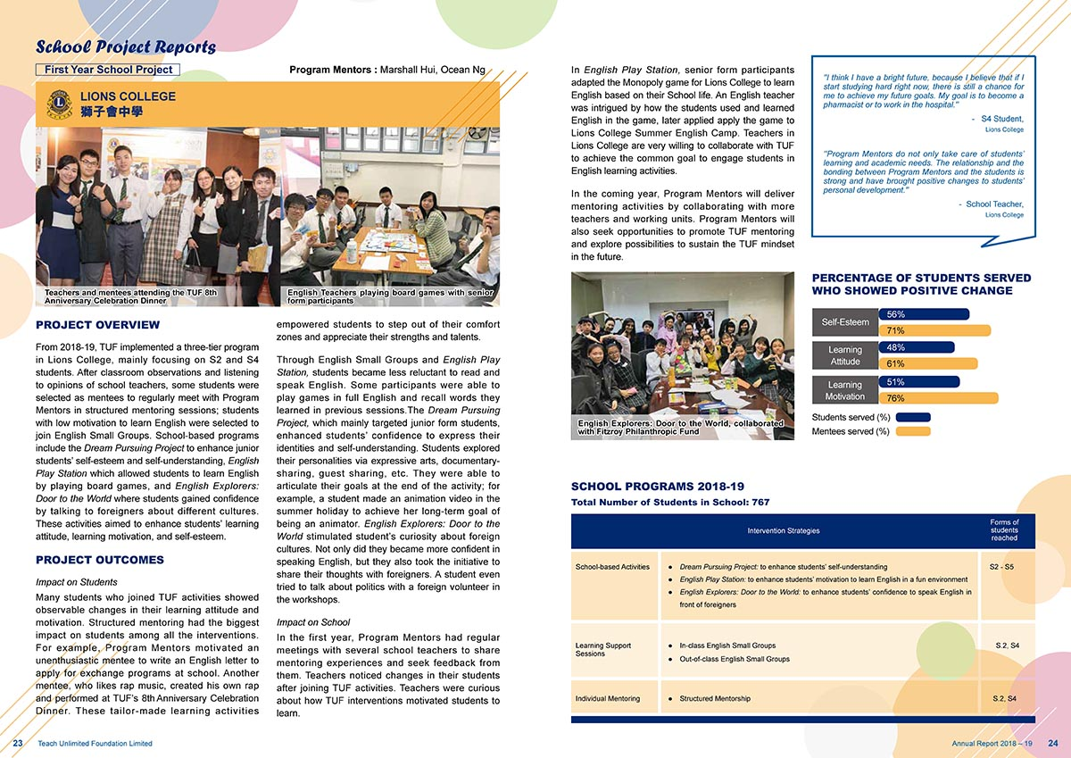 Teach annual report 2019 for web Page 13